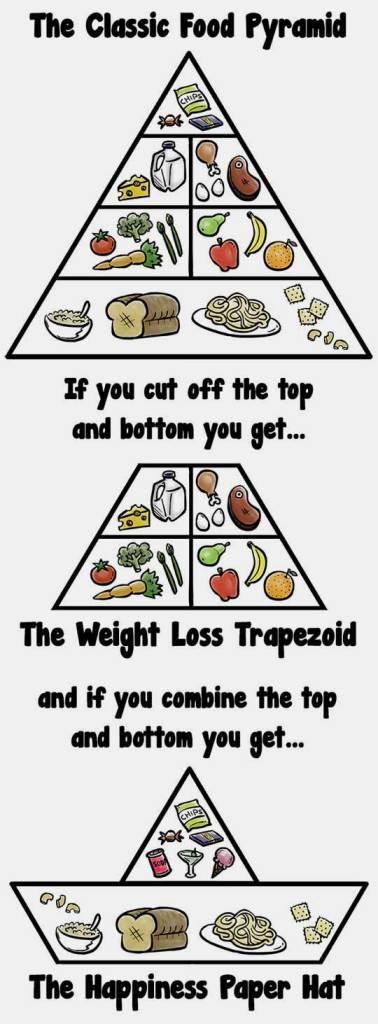 15-12-Food-Pyramid-Geometry