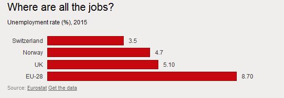 16-06-employment-figures-brexit-eu-referendum