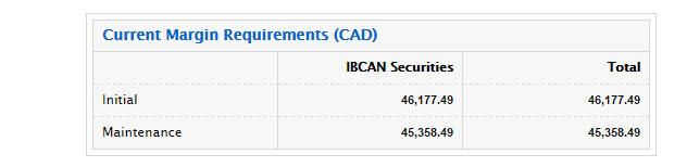 16-10-ib-transaction-margin-value2-interactive brokers