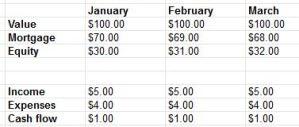 21-10-mortgage-example.JPG