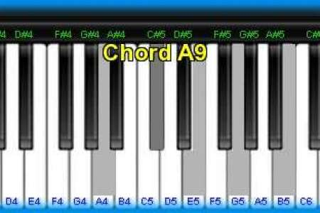 Awesome G13 Chord Piano Embellishment Beginner Guitar Piano Chords