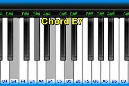 Attractive G 5 Chord Piano Inspiration - Chord Sites - creation ...