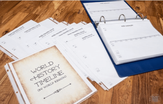 Free Blank World History Timeline