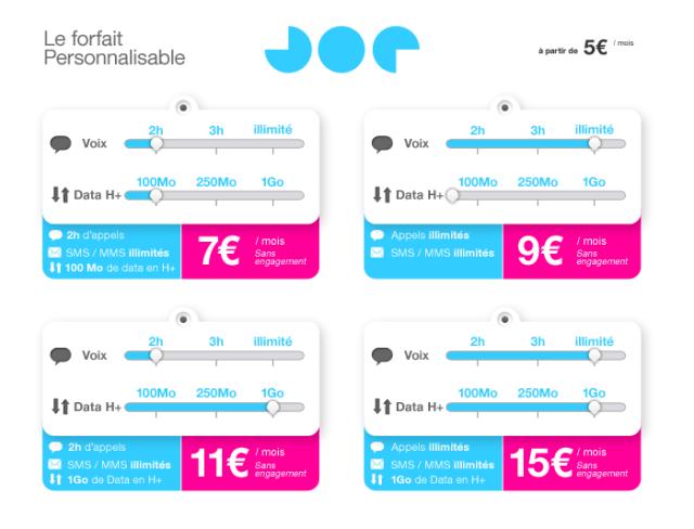 joe_mobile_perso