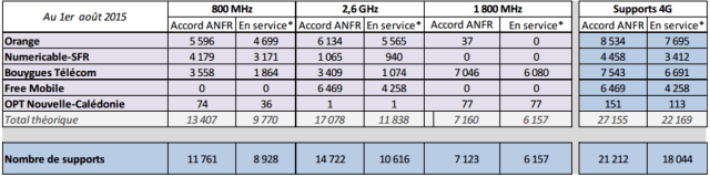 anfr4gjuillet2015