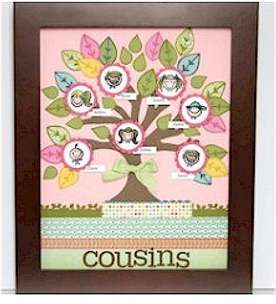 Image of Family Tree Wall Art