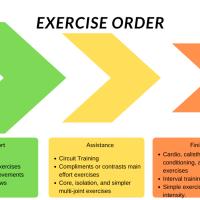 L'ordine degli esercizi fa la differenza?
