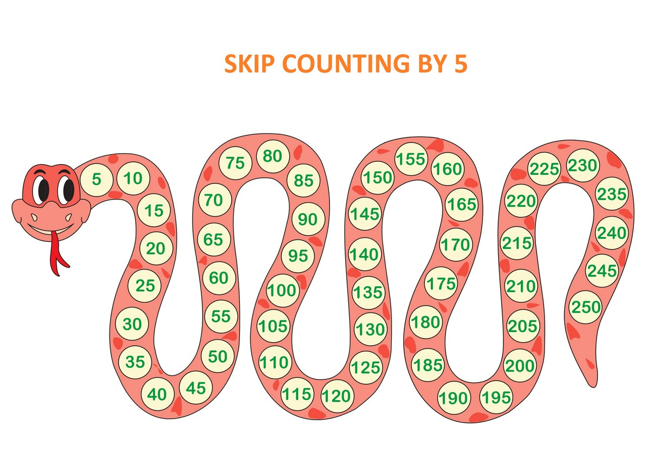 Skip Counting By 5 Printable