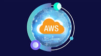 AWS Certified Security - Specialty Exam 2020