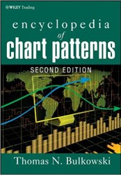 Encyclopedia of Chart Patterns: 225 book free download