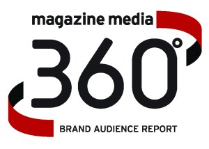 mag360