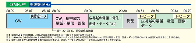 bandplan20150105_640