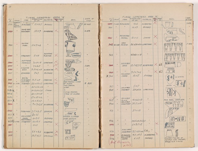 R.L. Shalkop's field notes