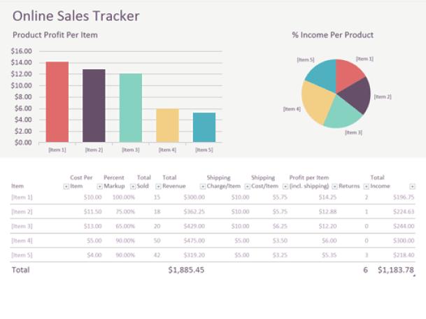 5 Sales Log Templates Free Sample Templates