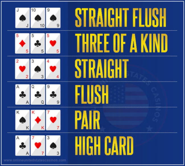 3 Card Poker Review
