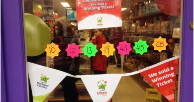 Annexio Lotteries