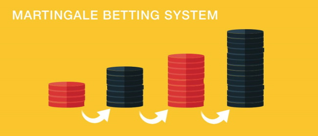 The Martingale Betting Strategy