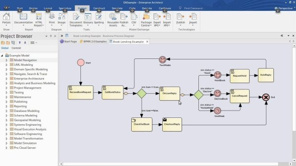 Free Download for Windows PC Sparx Systems Enterprise Architect 15.0