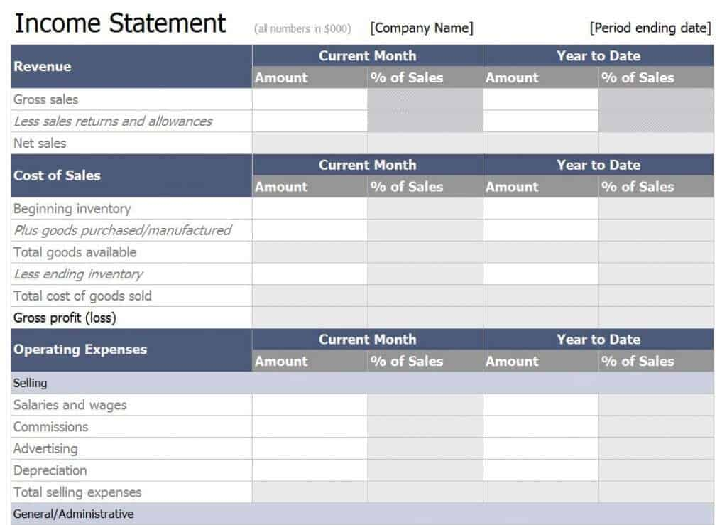 Statement Template. See Examples Of Financial Statement Templates