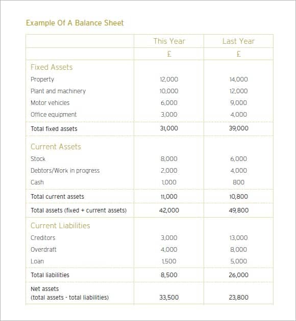 Free Profit And Loss Statement Templates  Word Excel Sheet Pdf