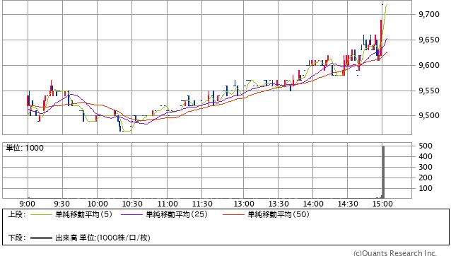 20210527増加_4967小林製薬