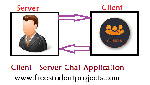 Client - Server Chat Application
