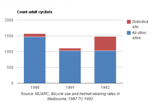 MUARC_count_adult_cyclists