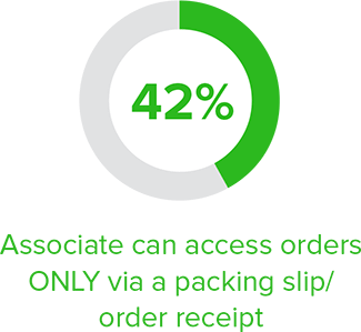retailers access order via receipt
