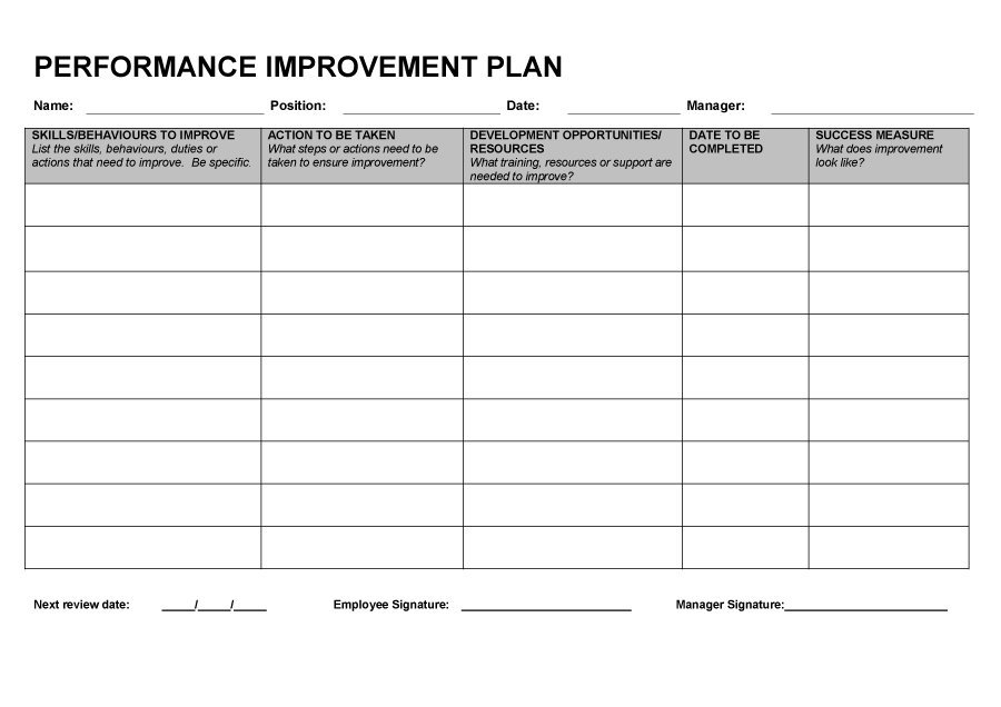 Doc900636 Template for Performance Improvement Plan 40 – Sales Performance Improvement Plan Example