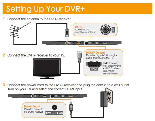 DVRplus-setup