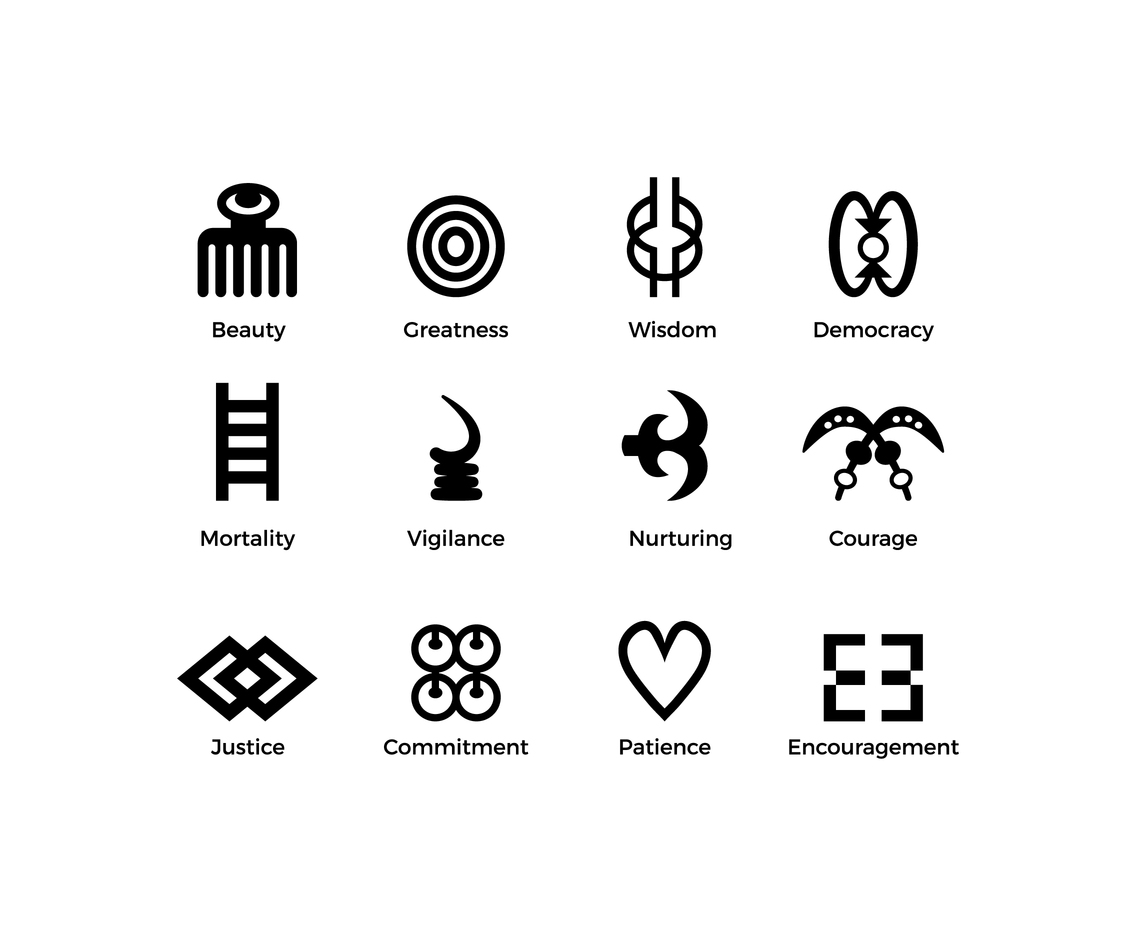 African symbols and meanings choice image symbol and sign ideas symbols and meanings adinkra symbols and meanings buycottarizona biocorpaavc