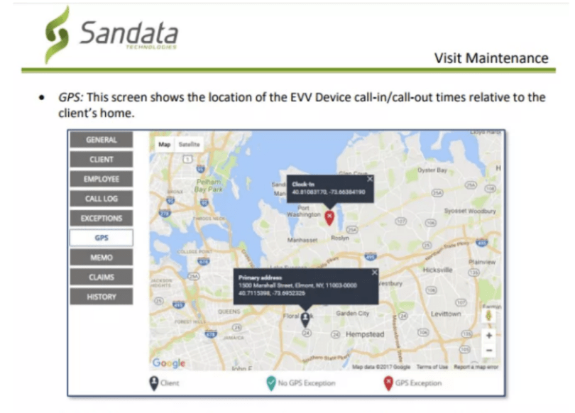 Sandata EVV system GPS surveillance of people with disabilities.