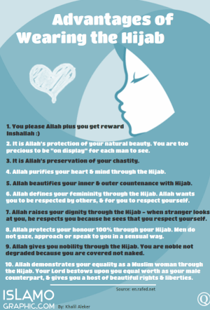 Advantages-of-Wearing-the-Hijab Hejab poster Hijab