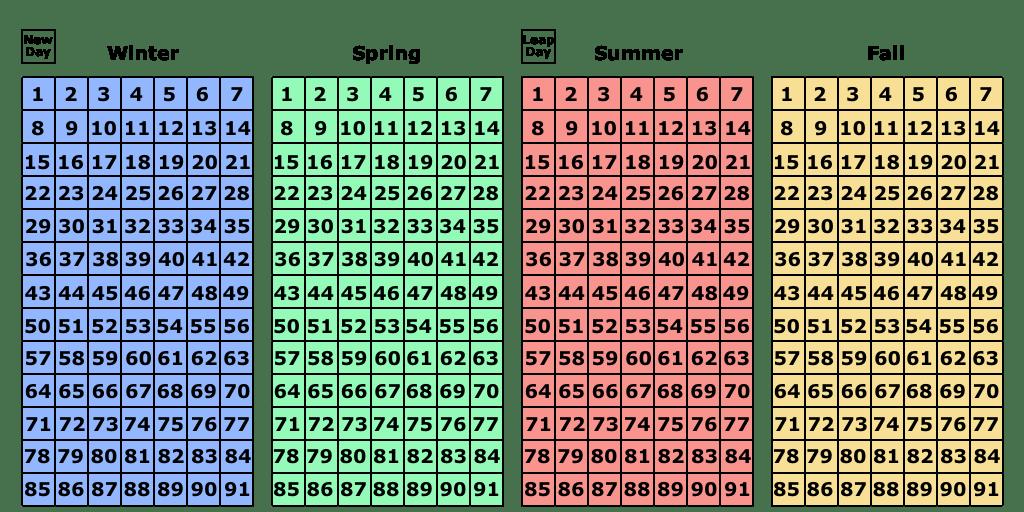 World Season Calendar