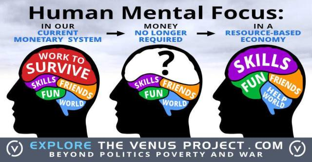 Human Mental Focus - Work to Survive, Skills, Friends, Fun, World (The Venus Project)