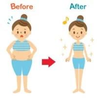 バレリーナの綺麗な体系維持と痩せるためのダイエットの方法と効果はどのくらい?