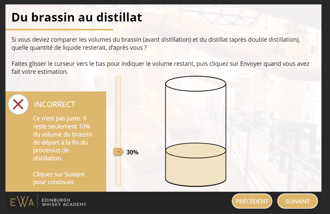 formation whisky
