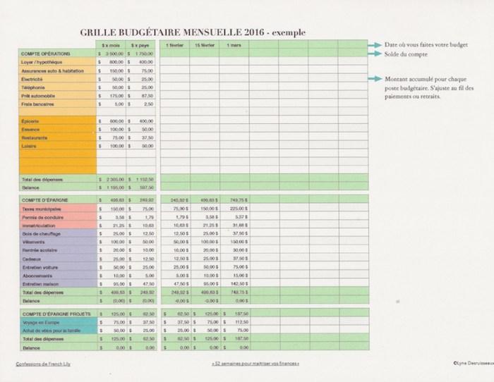 Comment faire le suivi mensuel de son budget | Grille budgétaire