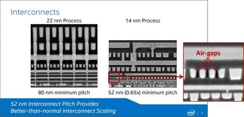 Intel-couches-metallisation_thumb