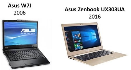 Laptop-Asus-2006-et-2016_thumb