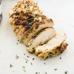 Perfectly Pan Seared Chicken Breast