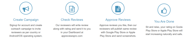 how to apply for app review campaign as advertiser or as reviewer to earn money from app reviews or to get real paid app reviews