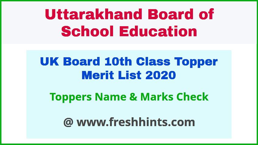 Uttarakhand Board 10th Class Topper List 2020