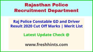 Raj Police Constable Bharti Selection List 2021