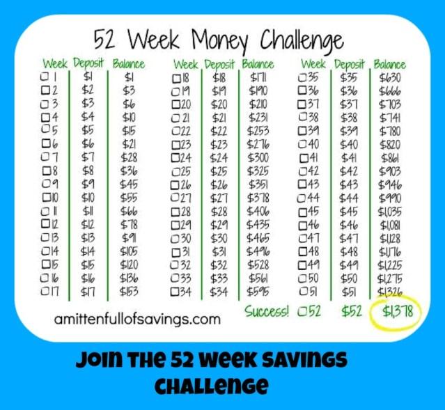 52 Week Money Challenge -Join the Weekly Challenge