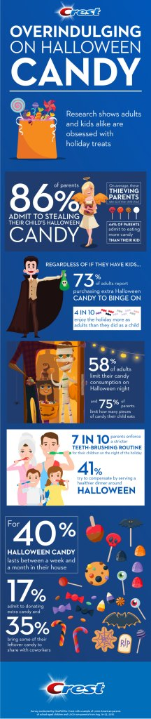 Halloween is the official start to the holiday season, and it includes amazing food and treats.  These Halloween Safety and Health Tips for Parents are all about helping keep your kiddos safe while heading out to parties or trick or treating. Fun Halloween Facts to keep in mind this year!
