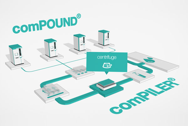 TTP Labtech – comPOUND 3D Animation