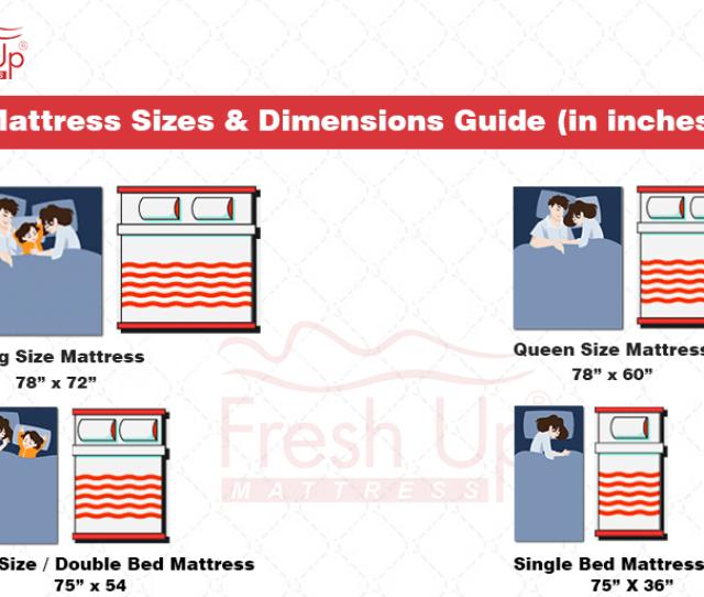 Mattress Size Chart India