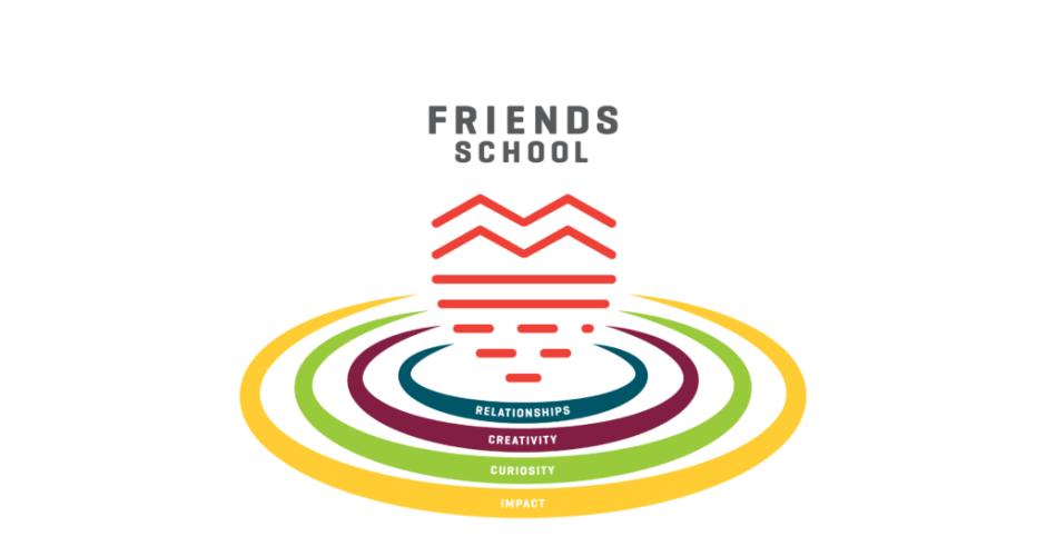 Friends School Strategic Framework - 2020