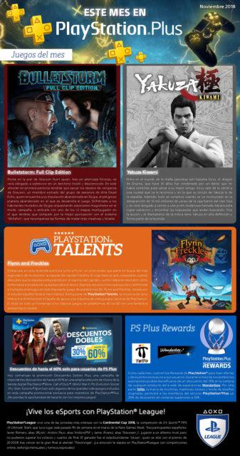 Juegos gratis PlayStation Plus - Noviembre 2018